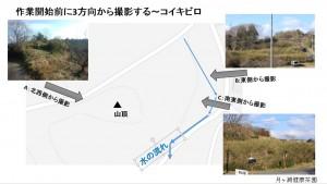 図1 コイキビロ作業前の現地調査